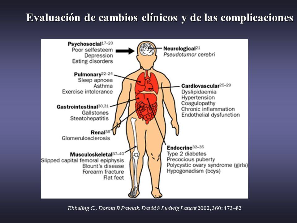 Evaluación de cambios clínicos y de las complicaciones