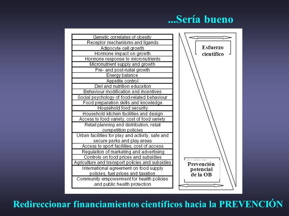 Redireccionar financiamientos científicos hacia la PREVENCIÓN