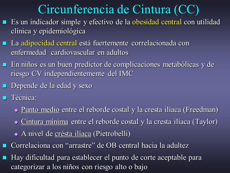Circunferencia de Cintura (CC)