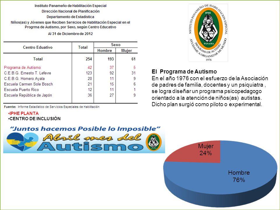 El Programa de Autismo