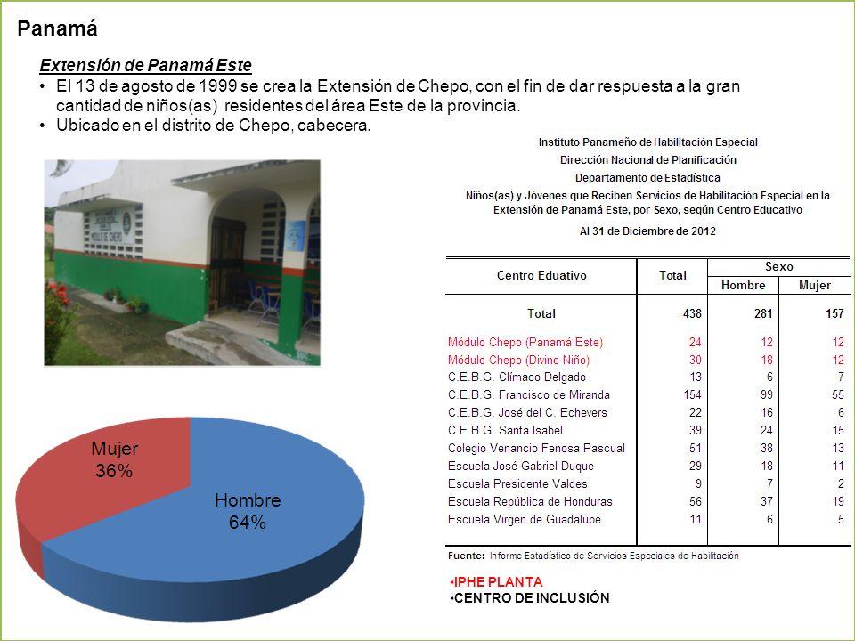 Panamá Extensión de Panamá Este