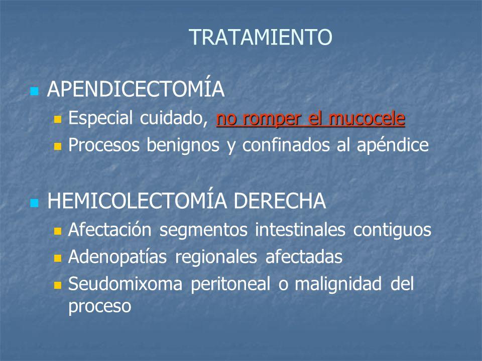HEMICOLECTOMÍA DERECHA
