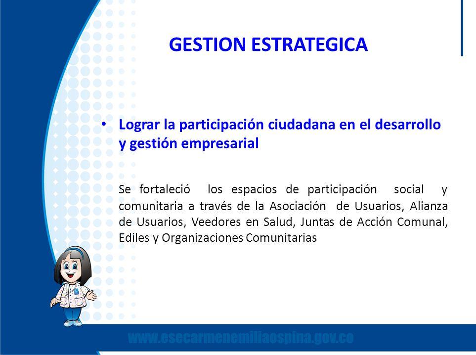 GESTION ESTRATEGICA Lograr la participación ciudadana en el desarrollo y gestión empresarial.