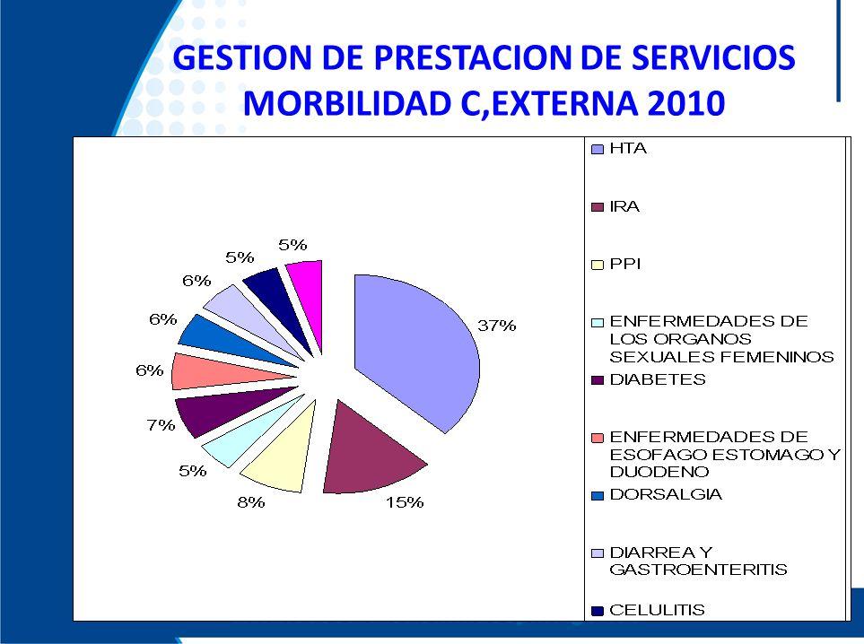 GESTION DE PRESTACION DE SERVICIOS MORBILIDAD C,EXTERNA 2010