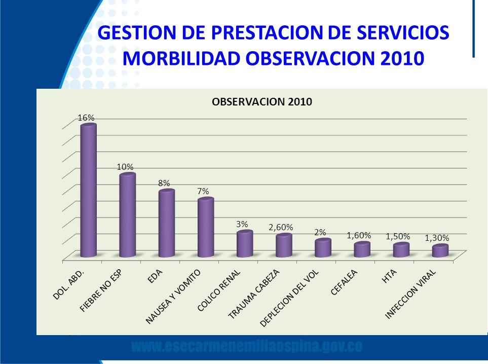 GESTION DE PRESTACION DE SERVICIOS MORBILIDAD OBSERVACION 2010