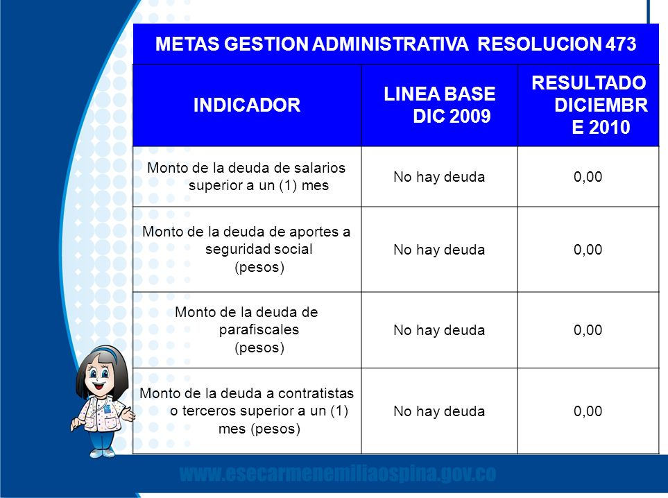METAS GESTION ADMINISTRATIVA RESOLUCION 473