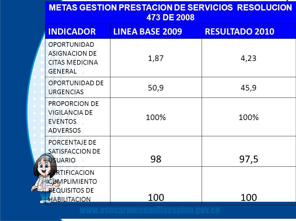 METAS GESTION PRESTACION DE SERVICIOS RESOLUCION 473 DE 2008