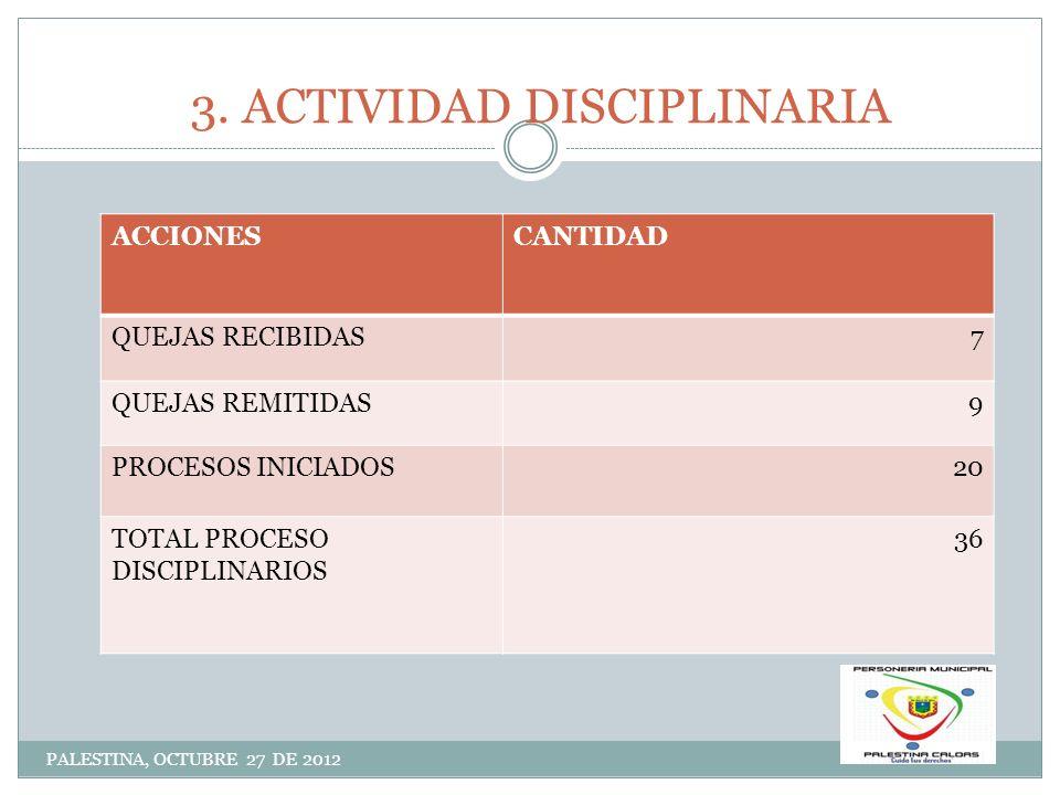3. ACTIVIDAD DISCIPLINARIA