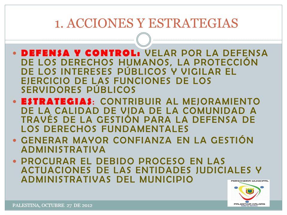 1. ACCIONES Y ESTRATEGIAS