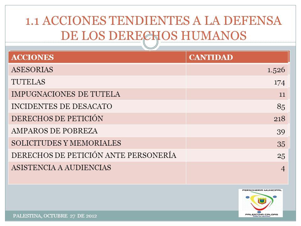 1.1 ACCIONES TENDIENTES A LA DEFENSA DE LOS DERECHOS HUMANOS
