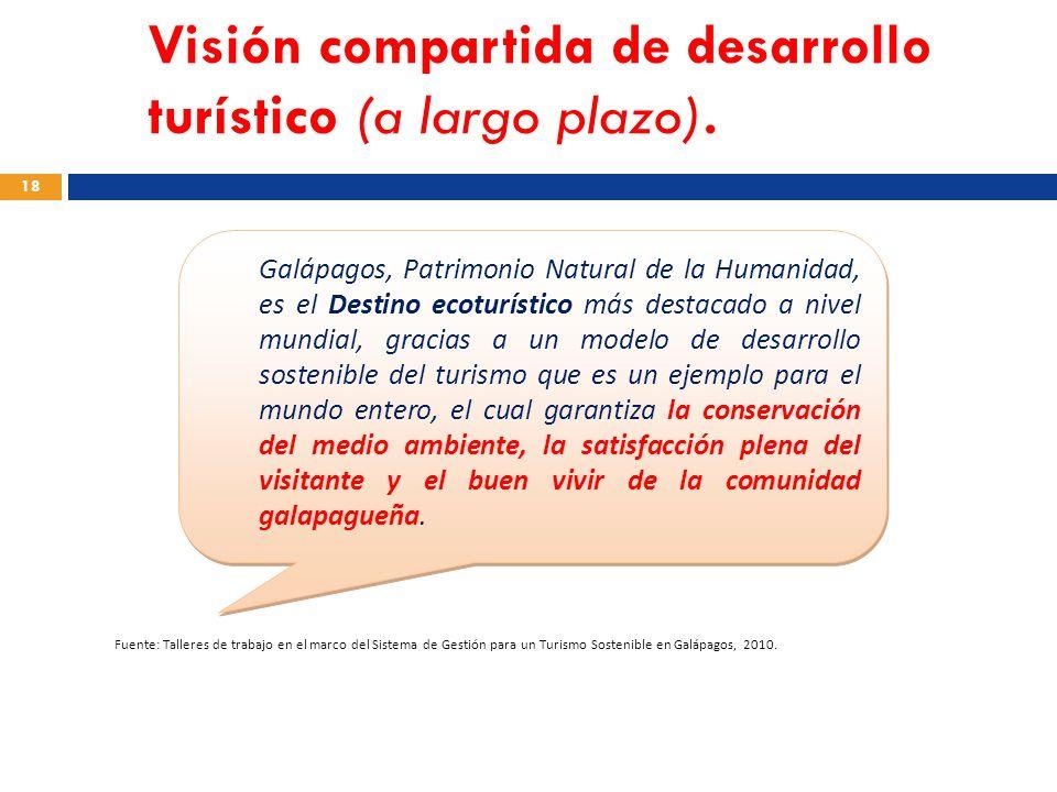 Visión compartida de desarrollo turístico (a largo plazo).