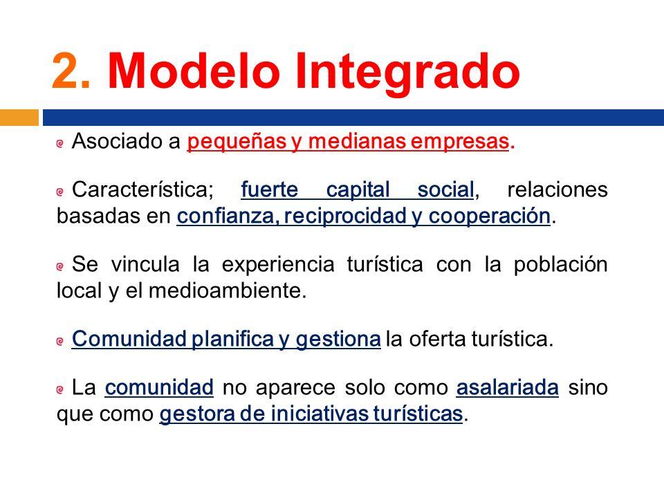2. Modelo Integrado Asociado a pequeñas y medianas empresas.