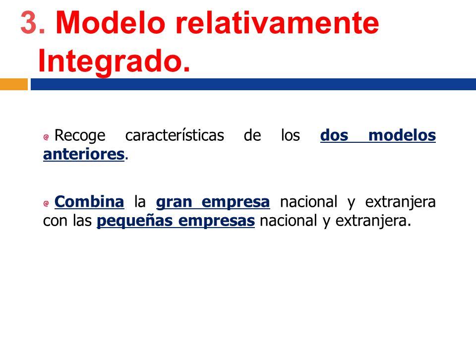 3. Modelo relativamente Integrado.