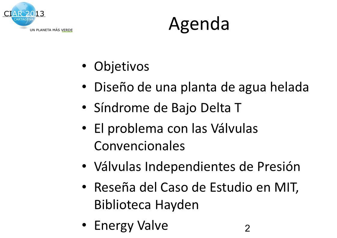 Agenda Objetivos Diseño de una planta de agua helada
