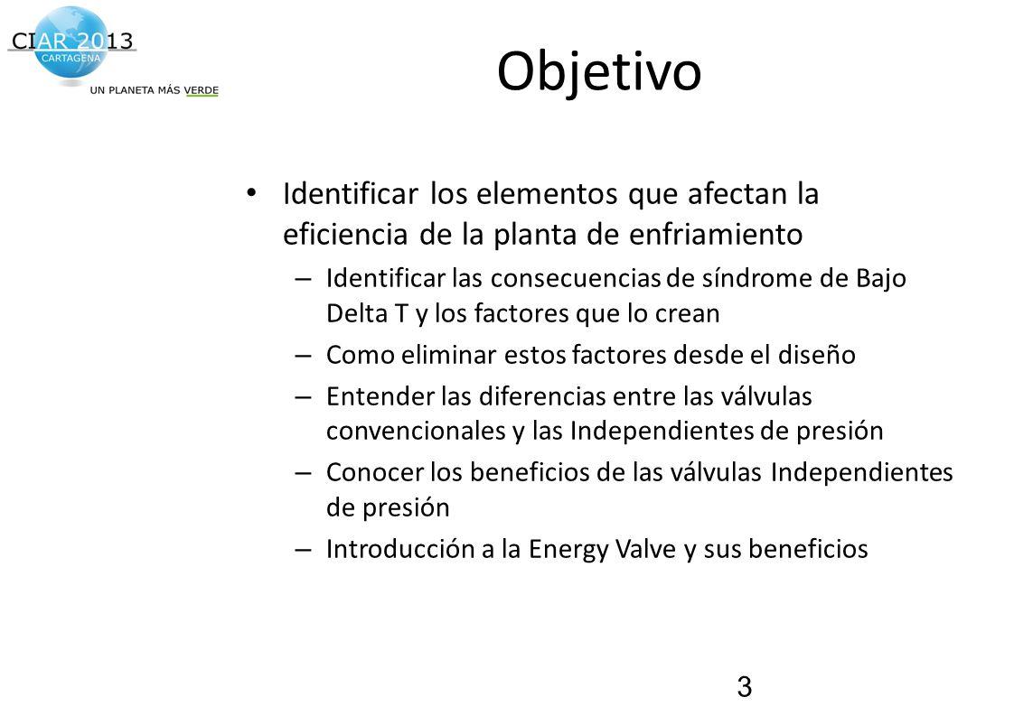 Objetivo Identificar los elementos que afectan la eficiencia de la planta de enfriamiento.