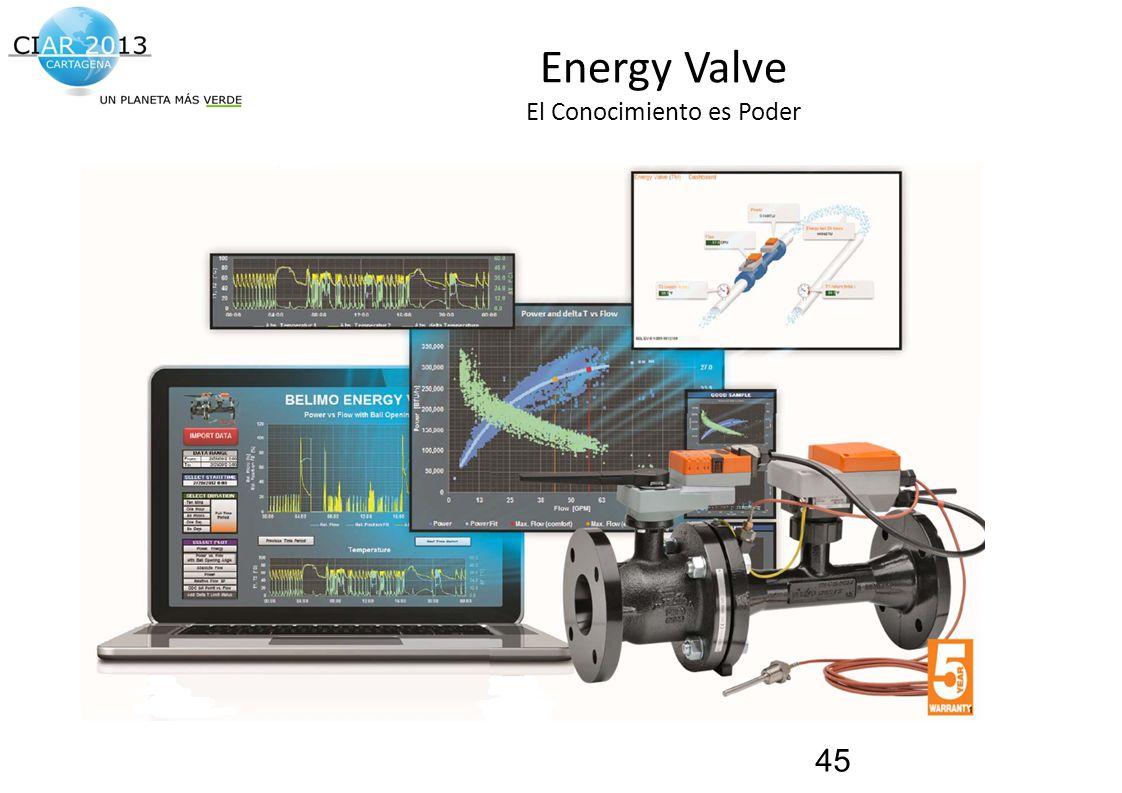 Energy Valve El Conocimiento es Poder