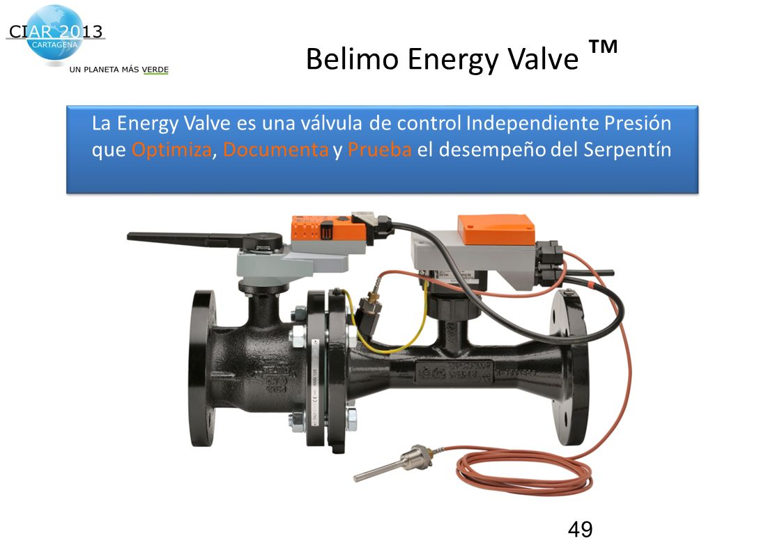 Belimo Energy Valve ™La Energy Valve es una válvula de control Independiente Presión que Optimiza, Documenta y Prueba el desempeño del Serpentín.