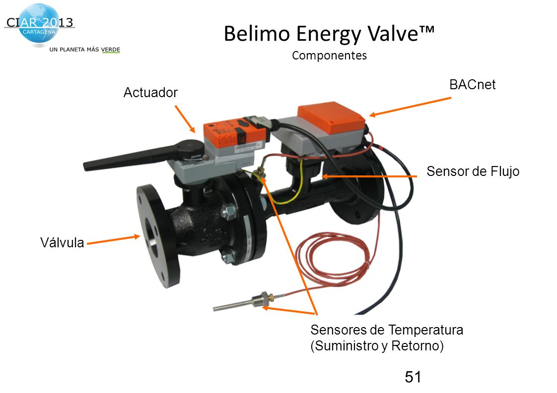 Belimo Energy Valve™ Componentes