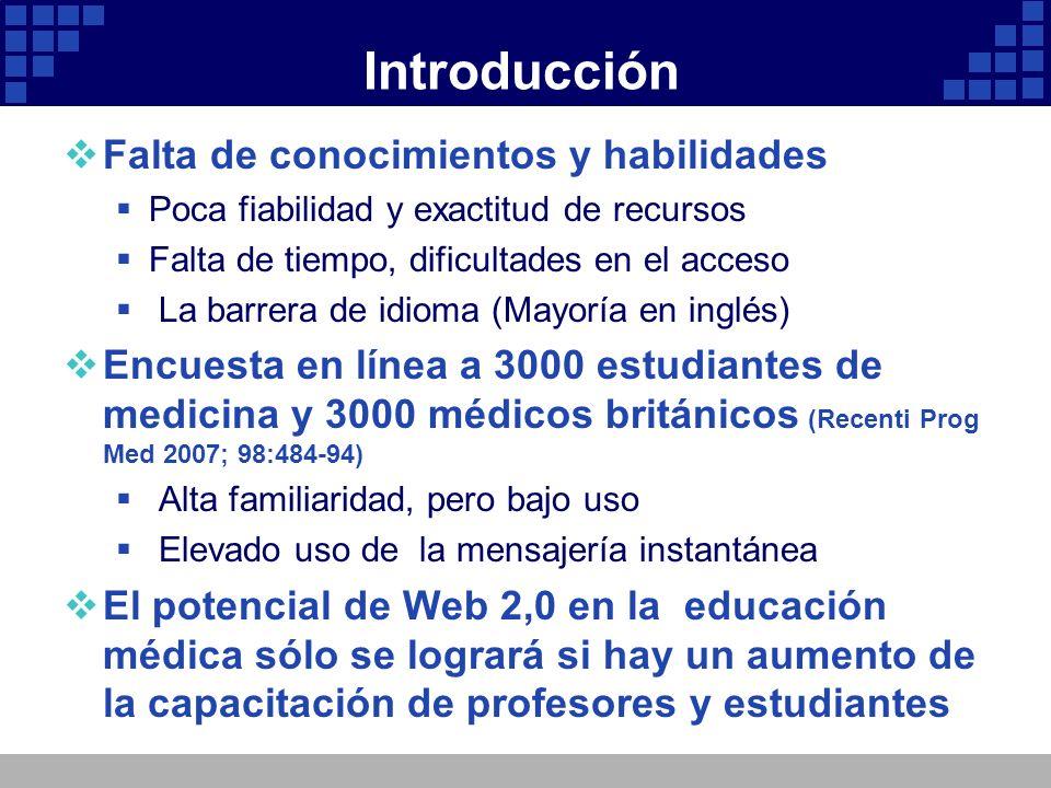 Introducción Falta de conocimientos y habilidades