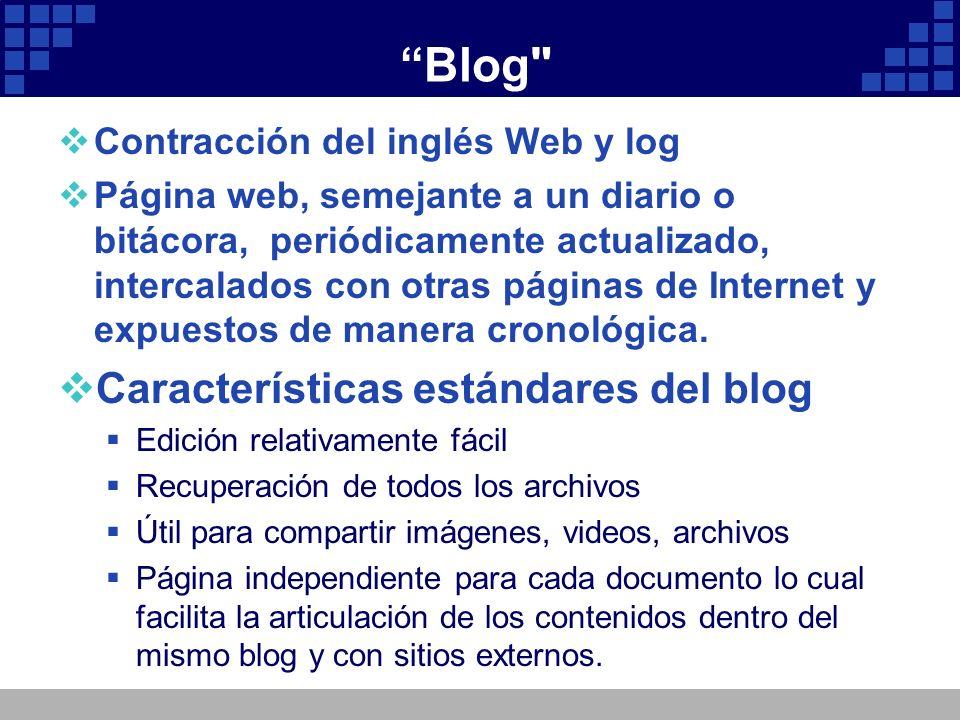 Blog Características estándares del blog