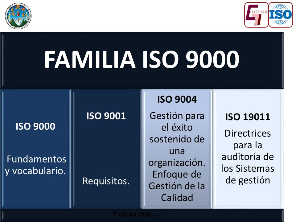 FAMILIA ISO 9000 ISO 9000. Fundamentos y vocabulario. ISO 9001. Requisitos. ISO 9004.