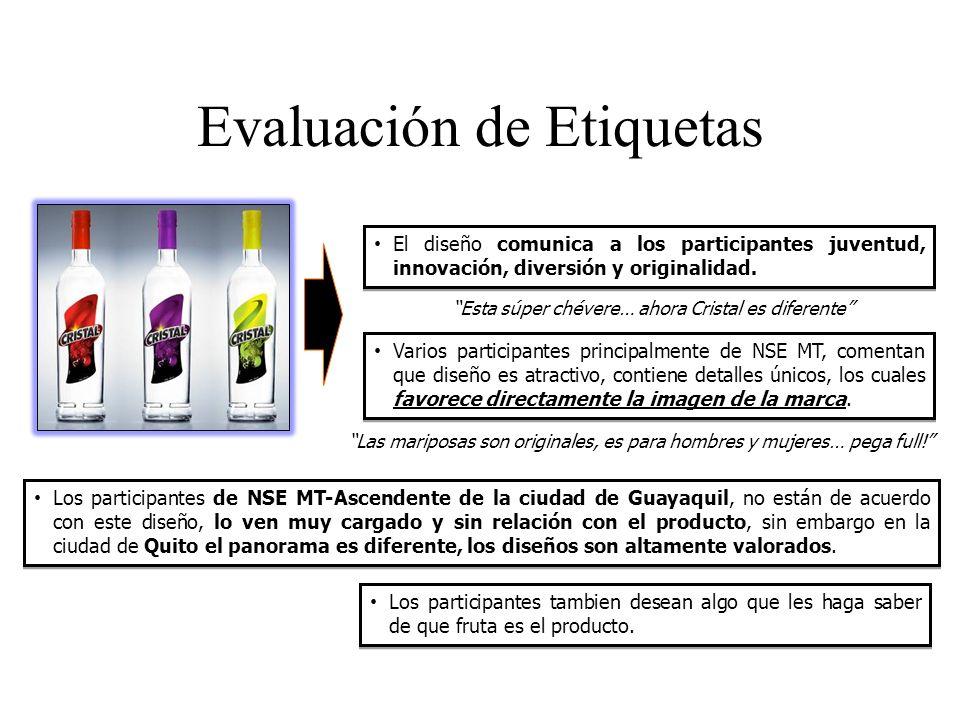 Evaluación de Etiquetas