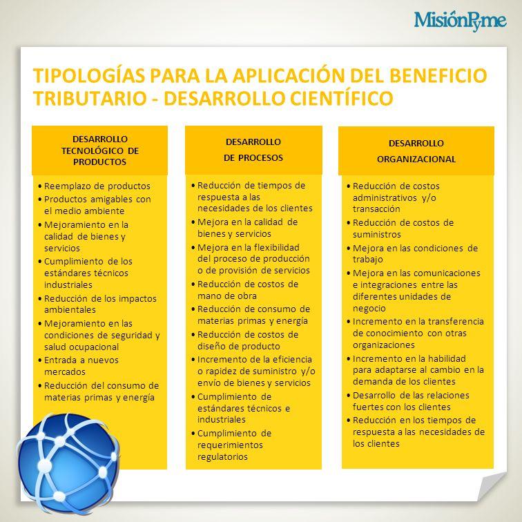 DESARROLLO TECNOLÓGICO DE PRODUCTOS