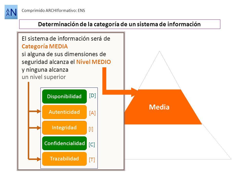 Determinación de la categoría de un sistema de información