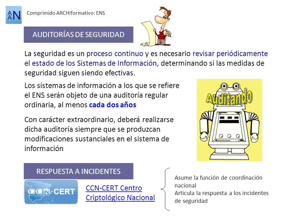 Auditando AUDITORÍAS DE SEGURIDAD