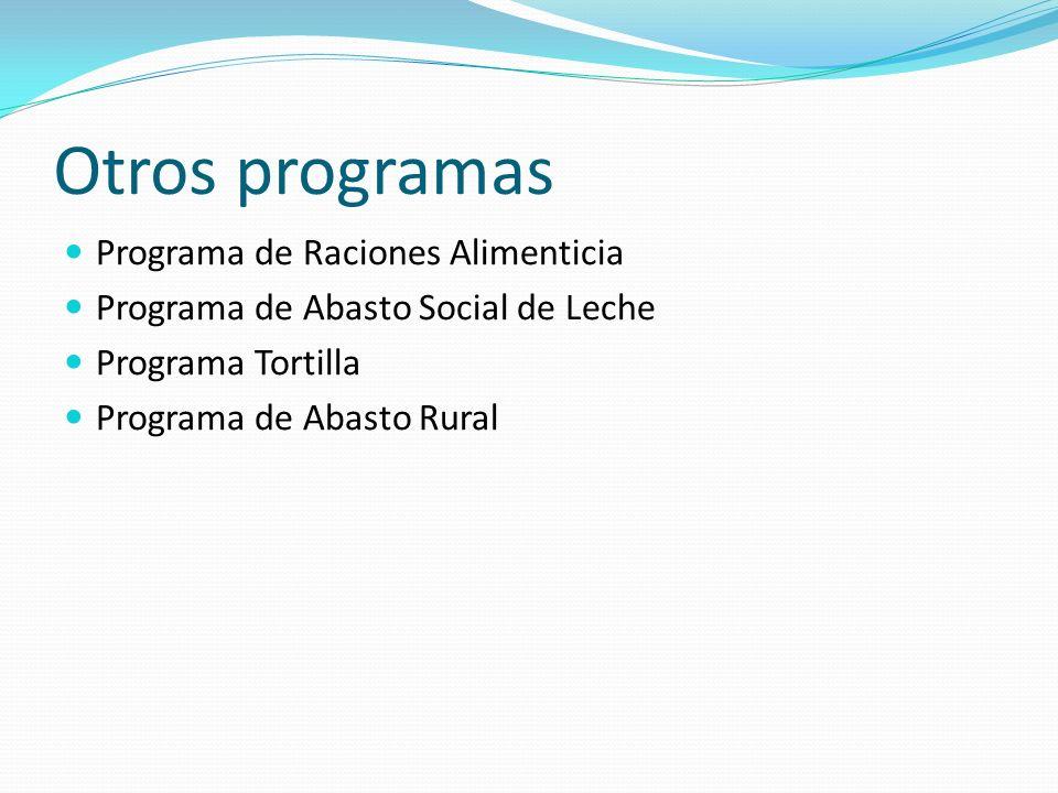 Otros programas Programa de Raciones Alimenticia