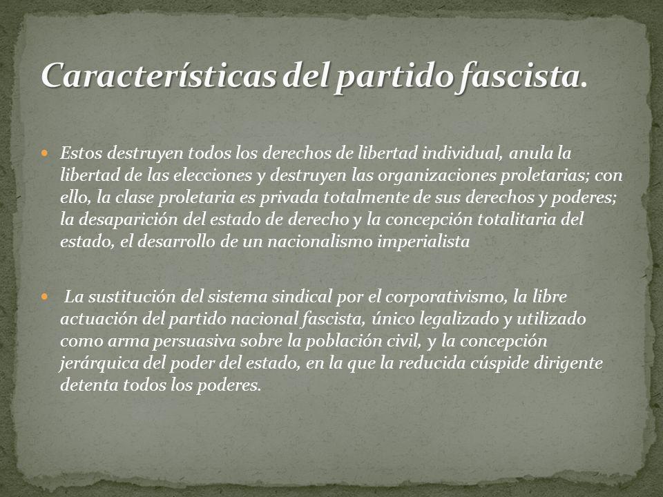 Características del partido fascista.