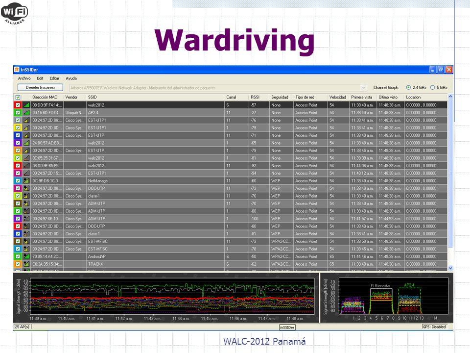 Wardriving WALC-2012 Panamá
