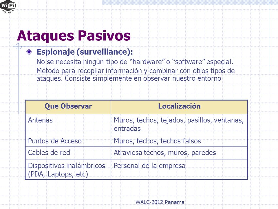 Ataques Pasivos Espionaje (surveillance):