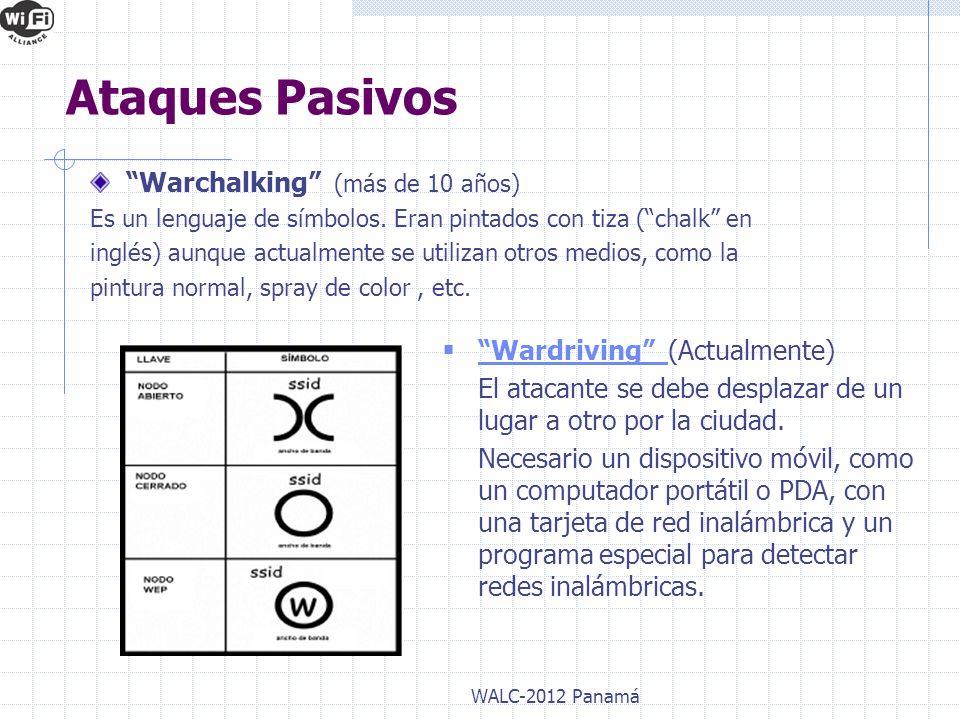 Ataques Pasivos Warchalking (más de 10 años)