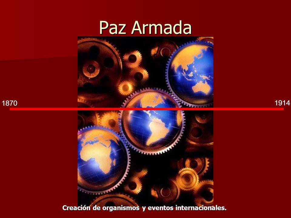 Paz Armada 1870 1914 Creación de organismos y eventos internacionales.