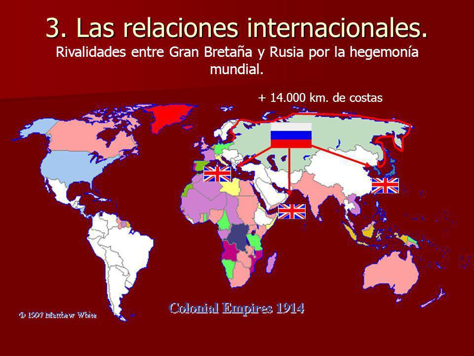 3. Las relaciones internacionales