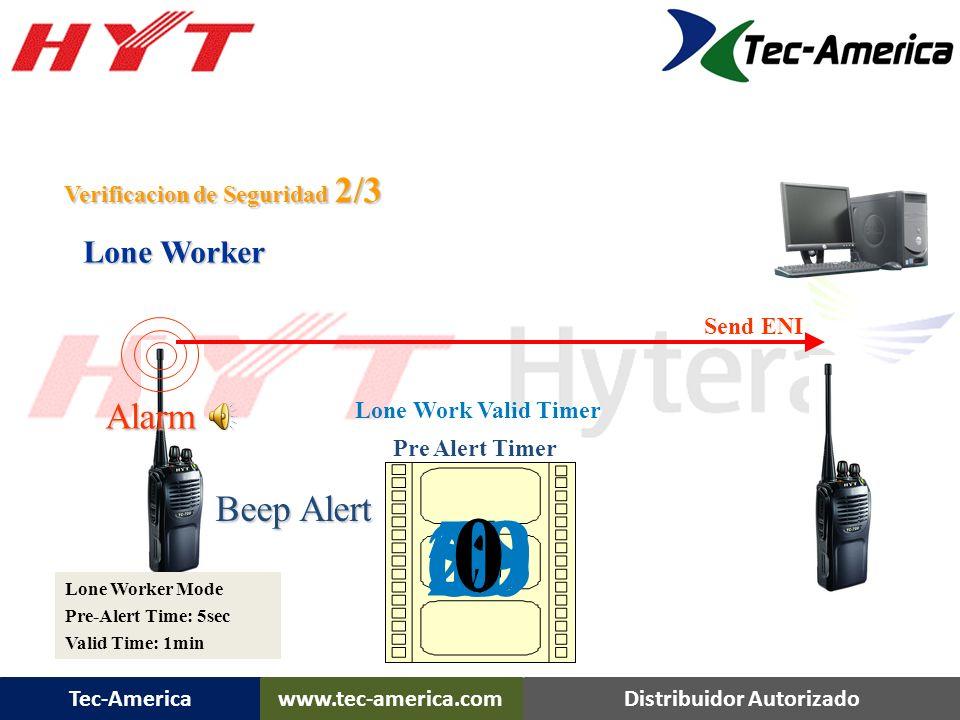 29 59 58 60 6 3 1 8 9 4 2 7 5 Alarm Beep Alert Lone Worker