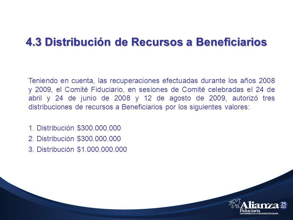 4.3 Distribución de Recursos a Beneficiarios