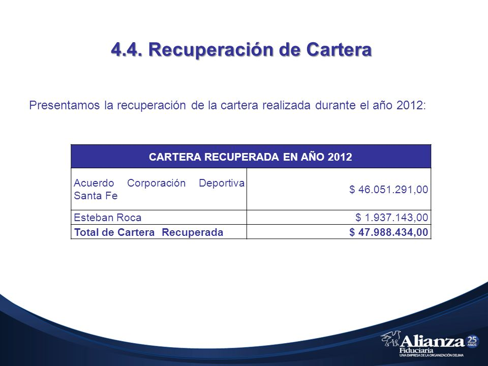 4.4. Recuperación de Cartera CARTERA RECUPERADA EN AÑO 2012