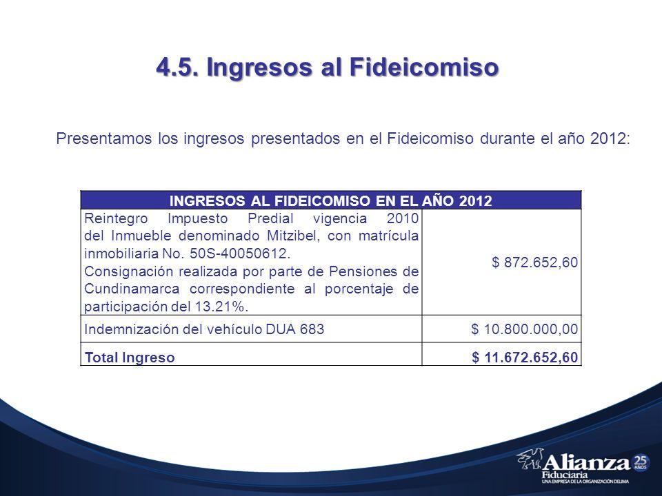 4.5. Ingresos al Fideicomiso INGRESOS AL FIDEICOMISO EN EL AÑO 2012