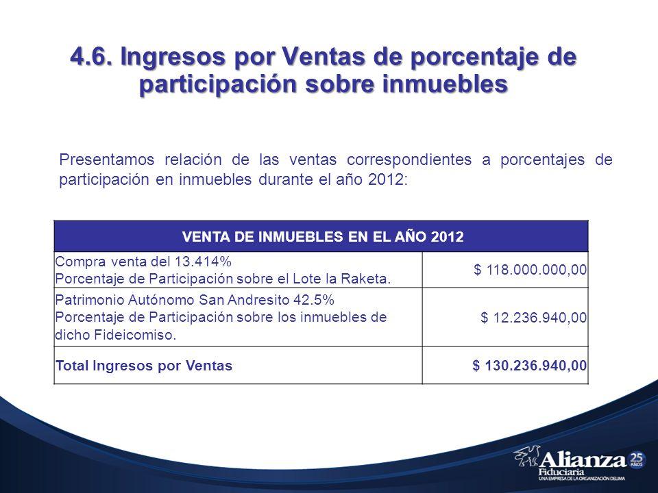 VENTA DE INMUEBLES EN EL AÑO 2012