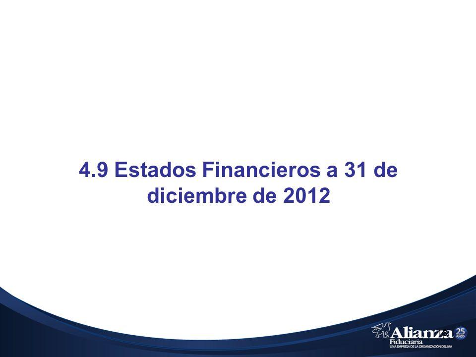 4.9 Estados Financieros a 31 de diciembre de 2012