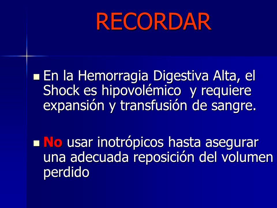 RECORDAR En la Hemorragia Digestiva Alta, el Shock es hipovolémico y requiere expansión y transfusión de sangre.