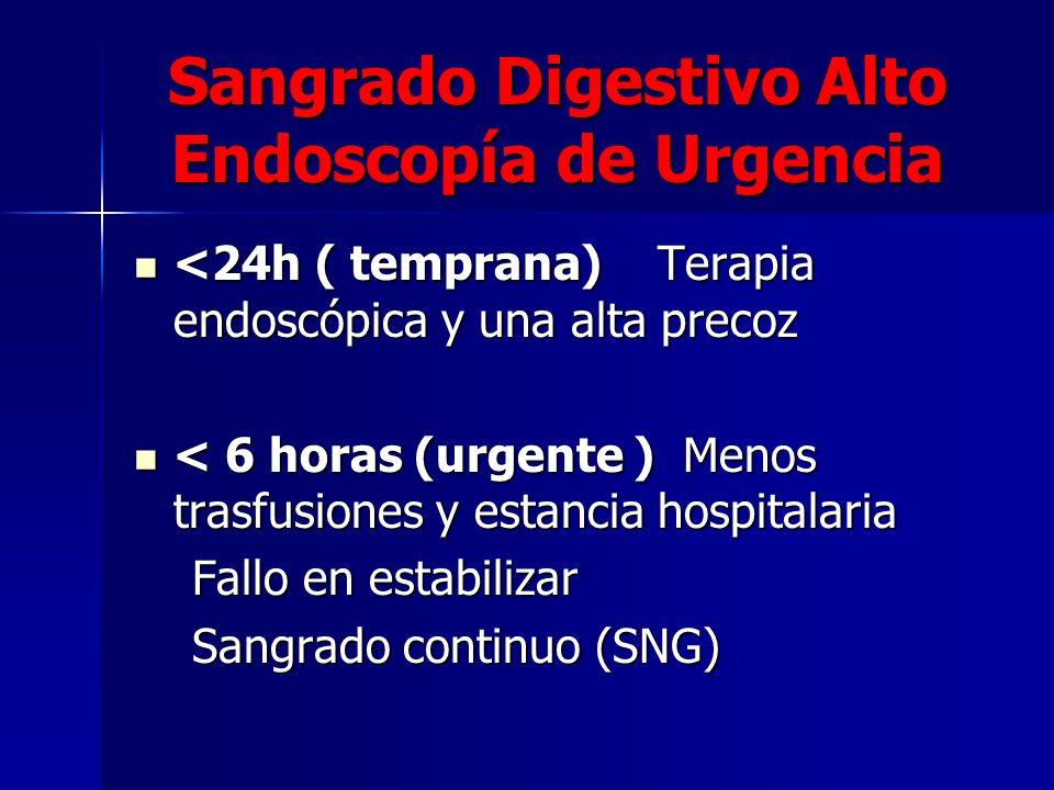 Sangrado Digestivo Alto Endoscopía de Urgencia