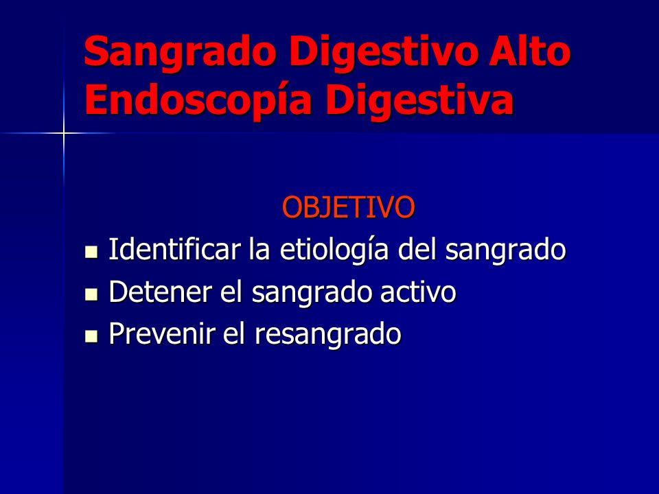 Sangrado Digestivo Alto Endoscopía Digestiva