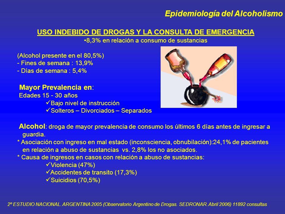 Epidemiología del Alcoholismo