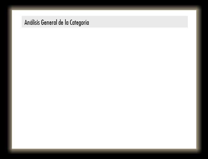 Análisis General de la Categoría