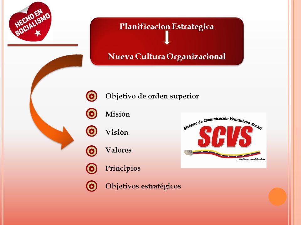 Planificacion Estrategica Nueva Cultura Organizacional