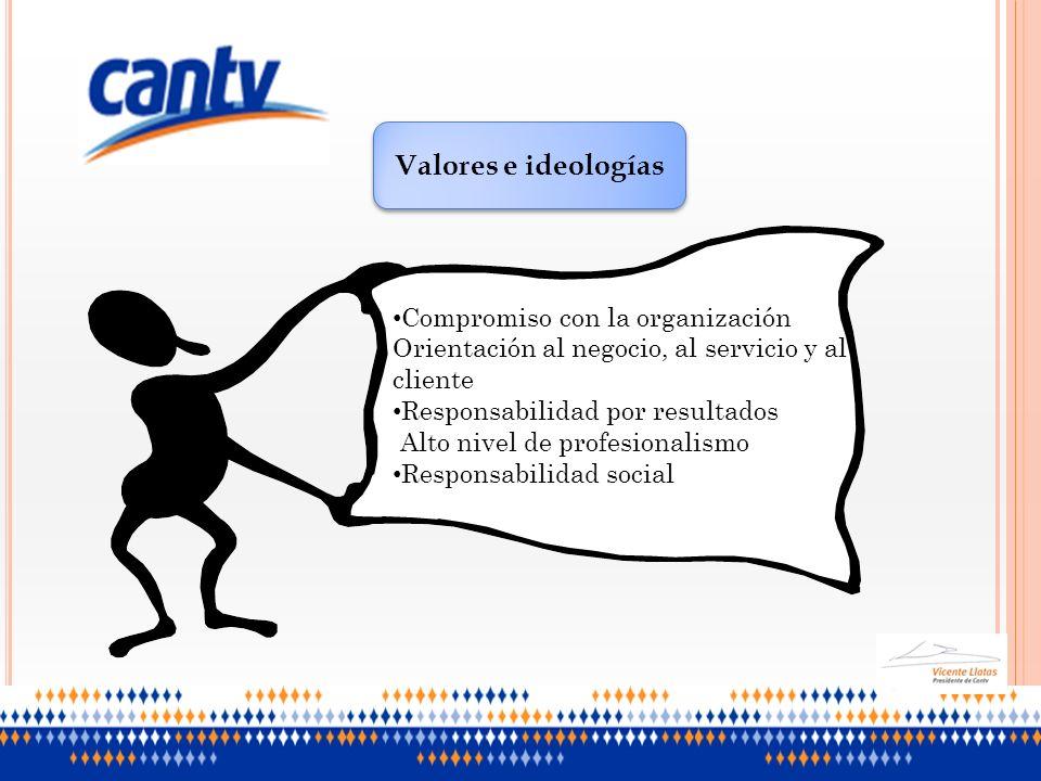 Valores e ideologías Compromiso con la organización Orientación al negocio, al servicio y al cliente.