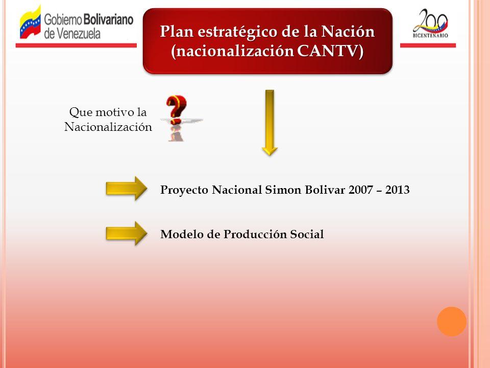 Plan estratégico de la Nación (nacionalización CANTV)